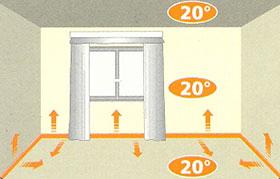 La plinthe chauffante pour chauffage central les metteurs de chauffage - Plinthes chauffantes hydrauliques ...